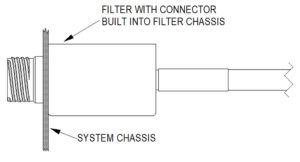 Mil-Std-461 filter